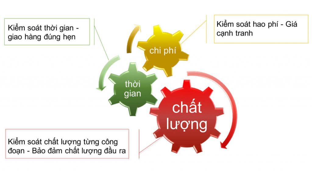 Ưu Điểm Sản Xuất Của Thomas Nguyen