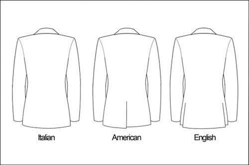 phong cách vest Anh, Mỹ Ý